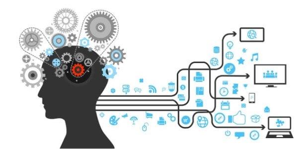 inteligencja i jej rodzaje